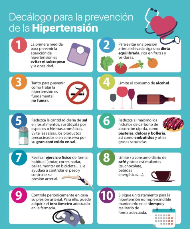 Deja de perder tiempo y comienza Hipertensión